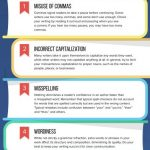 Infographic: Five Mistakes To Avoid in Your NaNoWriMo Novel by Grammarly