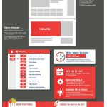 Infographic: Social Media Cheat Sheet by Matt Banner